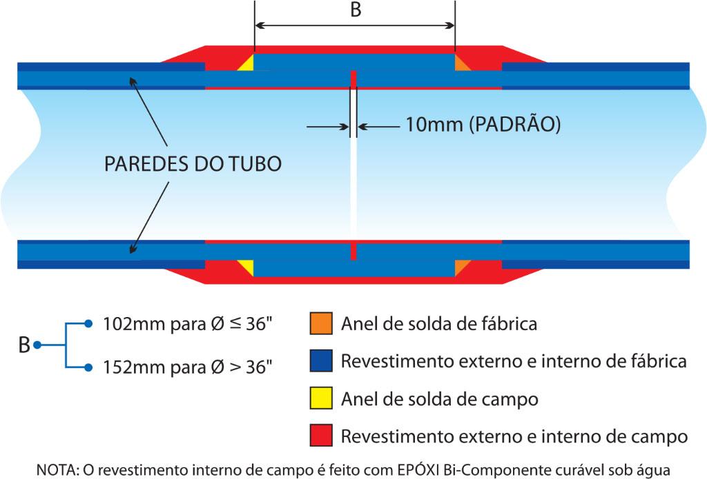 Tubo Helicoidal Centerval